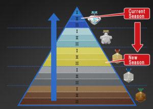 TDM_Pyramid